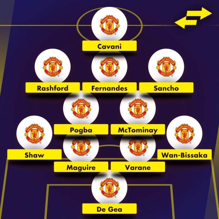 Man Utd news: How Man Utd could line up with Sancho and Varane |  FootballTransfers.com