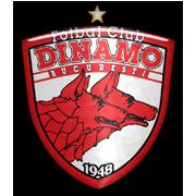 Dinamo Bucurest