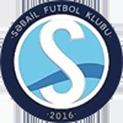 Sabail