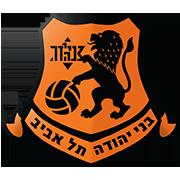 Bnei Yehuda Tel-Aviv